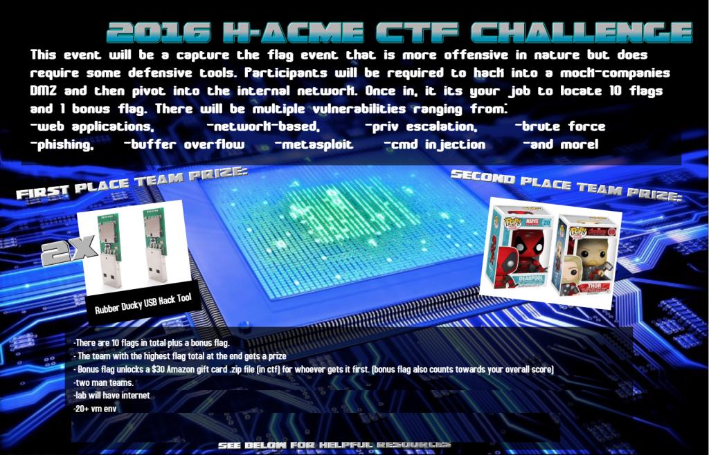 hacme challenge